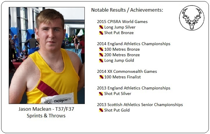 Athlete Profile - Jason Maclean