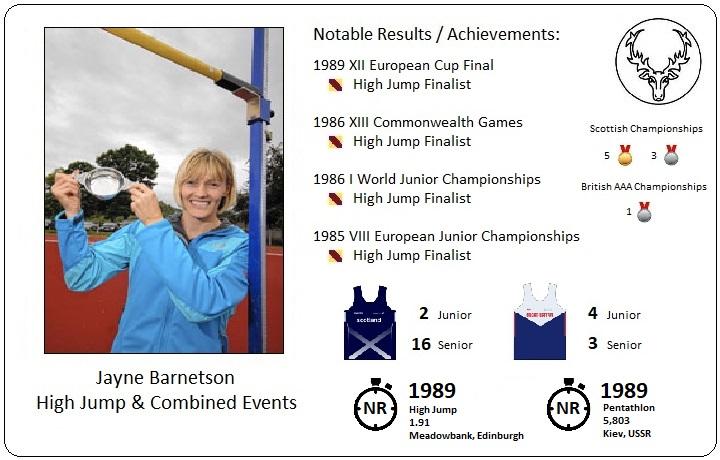 Athlete Profile - Jayne Barnetson