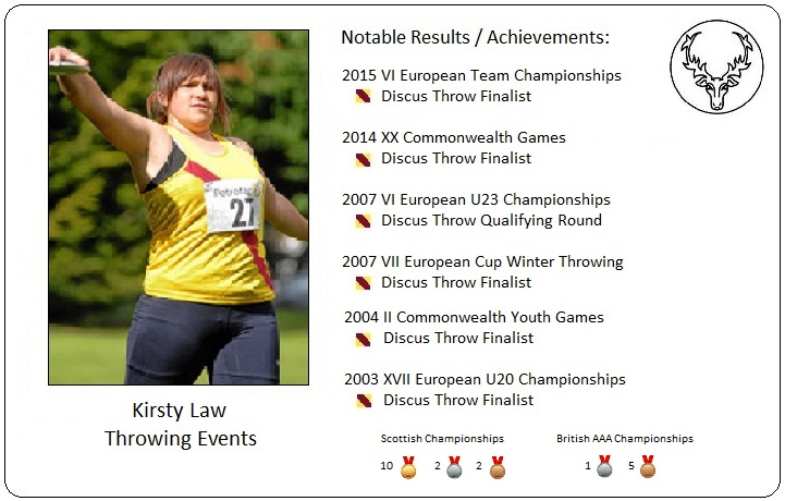 Athlete Profile - Kirsty Law