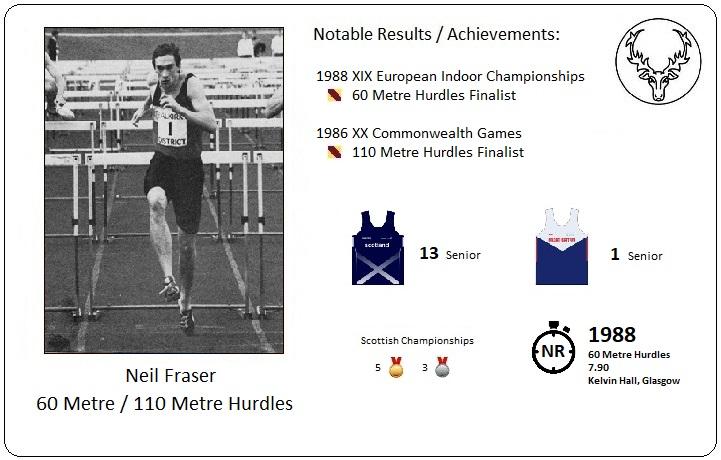 Athlete Profile - Neil Fraser