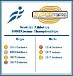 IHAAC - U12 SUPERteams Championships (small)